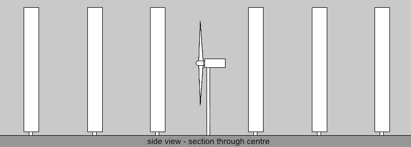 vanes for horizontal wind turbine