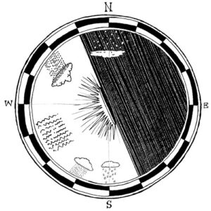 diagram of Hollow and its sun